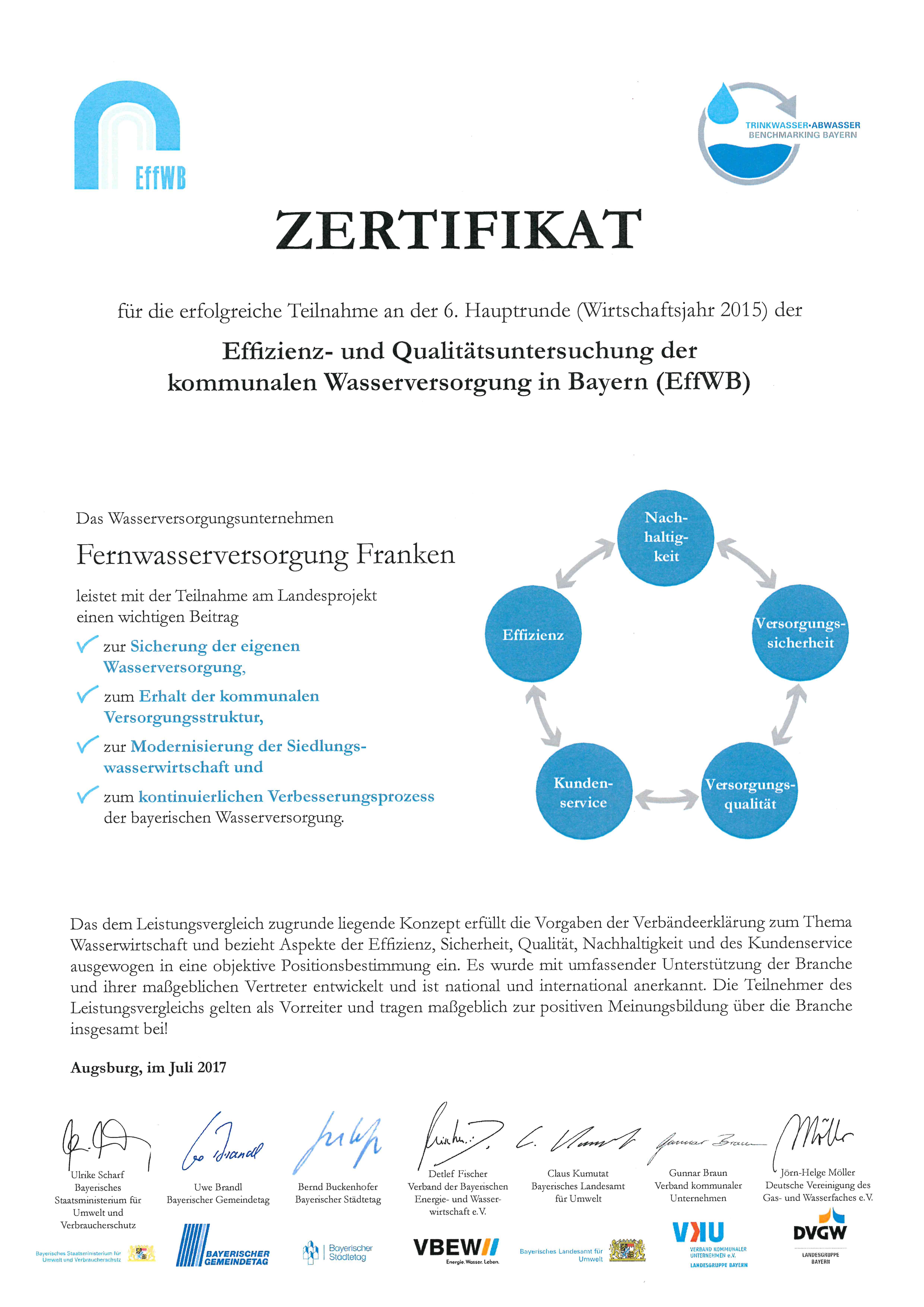 Projekte und Auszeichnungen - Fernwasserversorgung Franken (FWF)